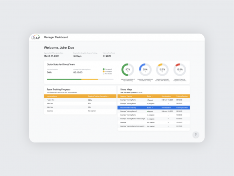 Protected: Google Dashboards